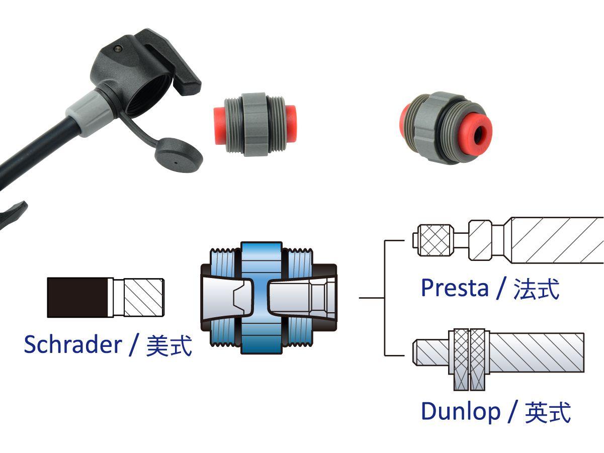 ENERMAX雙向聰明嘴打氣筒