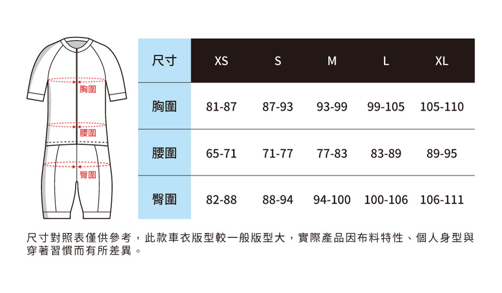ENERMAX自行車短袖車衣尺寸